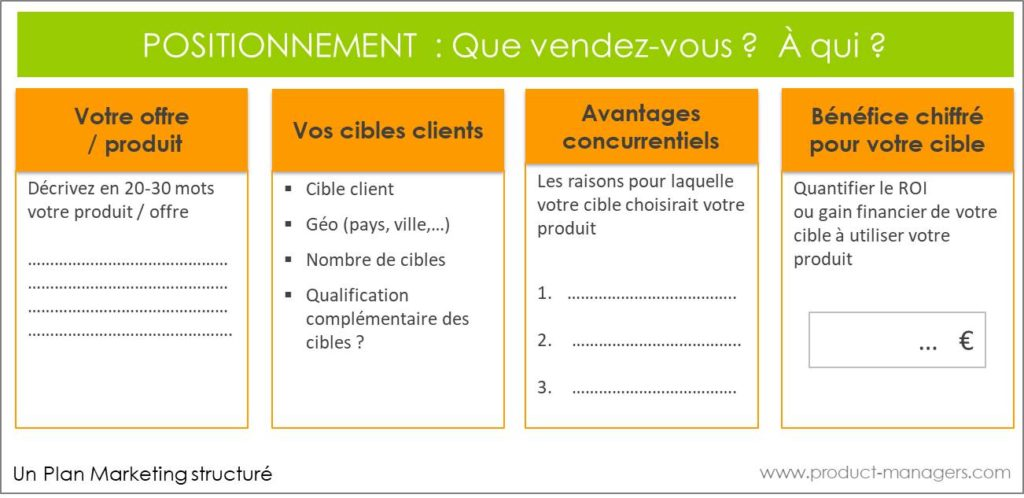Plan-marketing-structure-positionnement-product-managers
