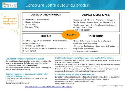 construire-offre-autour-produit-product-managers-v2