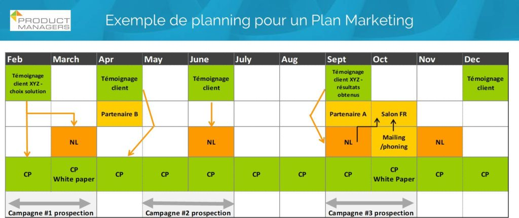 plan-marketing-planning