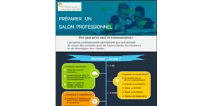 preparer-un-salon-infographie-product-managers-6
