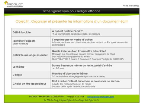 rediger-efficace-fiche-product-managers.2JPG